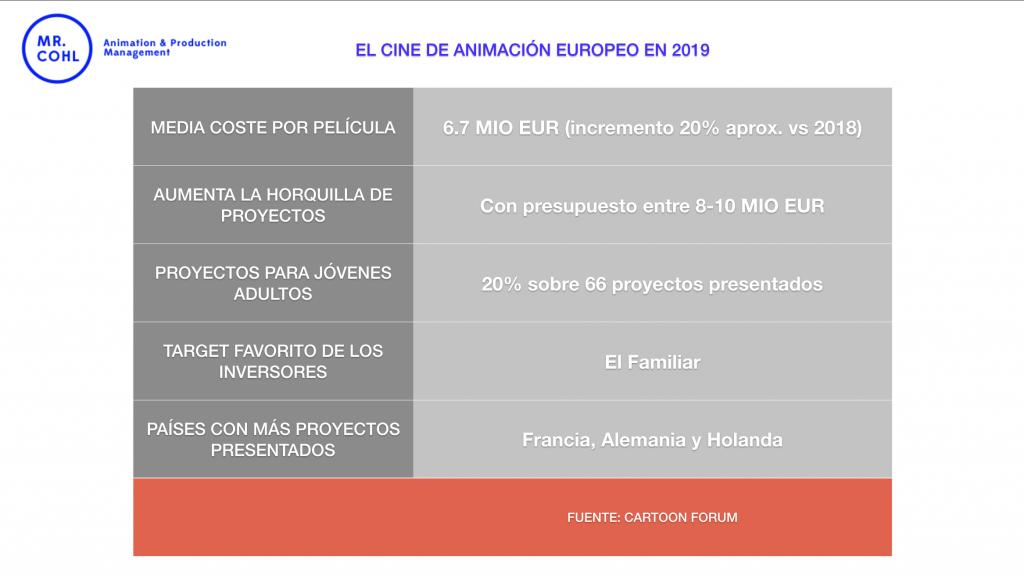 Películas europeas presupuesto
